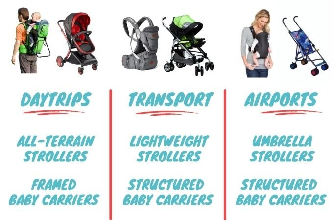 Baby Carrier or Stroller for Travel Comparison