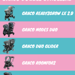 Complete Guide to Graco Double Strollers