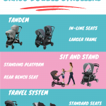 Graco Double Strollers for Infants and Toddlers