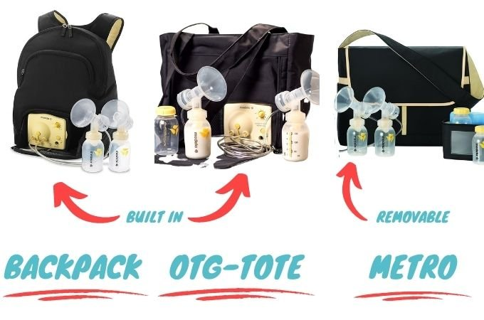 Medela Pump in Style Carry Options for Pumps