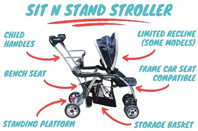Sit and Stand Stroller Features