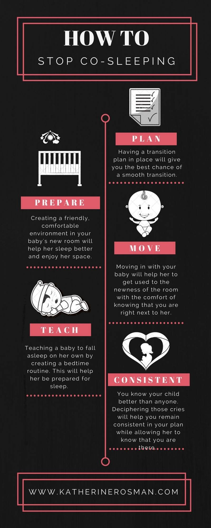 how to stop co sleeping infographic